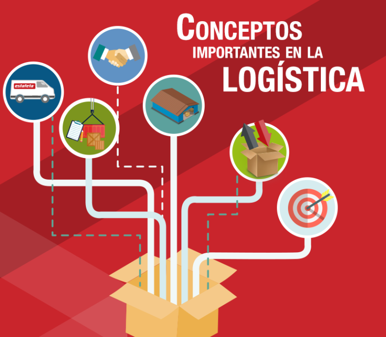 Conceptos básicos de la Logística