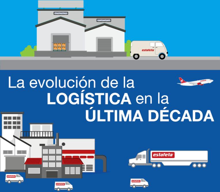 evolucion-logistica-2