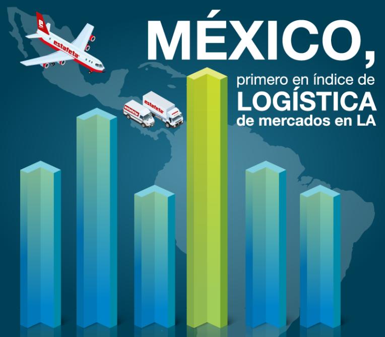 Logistica-Mercados.png
